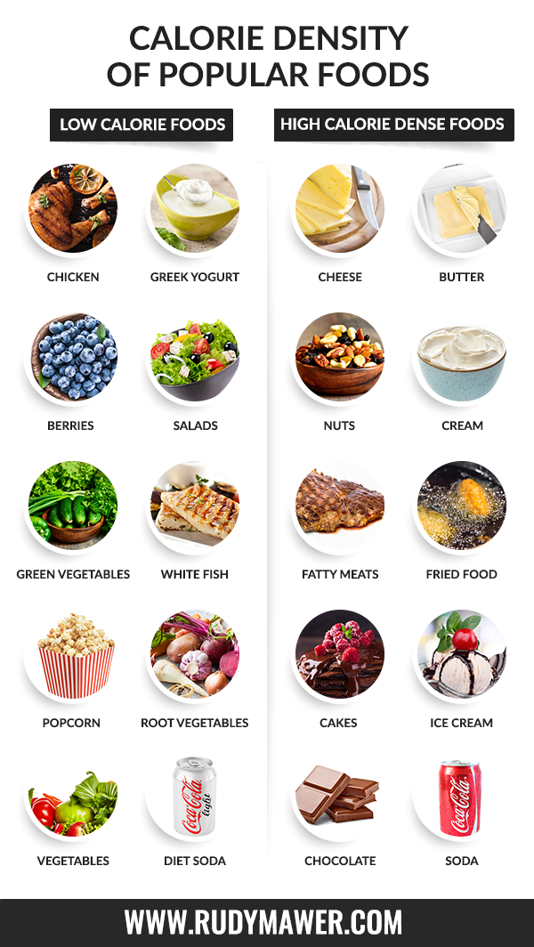 what foods not to eat while trying to lose weight
